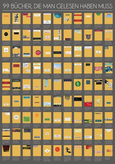99 Bücher, die man gelesen haben muss: Eine Leseliste zum Freirubbeln - Riva - Poster, Deutsch, Riva Verlag, Eine Leseliste zum Freirubbeln, Eine Leseliste zum Freirubbeln