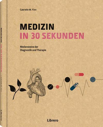MEDIZIN IN 30 SEKUNDEN