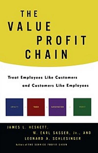 Value Profit Chain