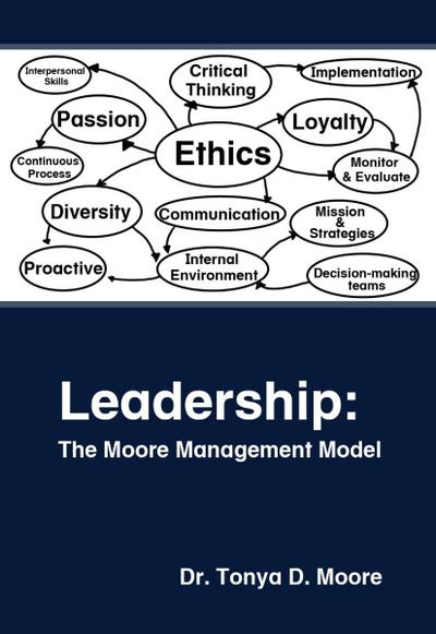 Leadership: The Moore Management Model