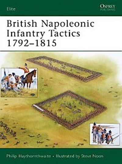 British Napoleonic Infantry Tactics 1792-1815