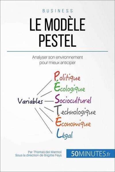 Le Modèle PESTEL