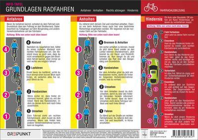 Grundlagen Radfahren: Anfahren | Anhalten | Rechts abbiegen | Hindernisse umfahren | Tipps zur Vorfahrt