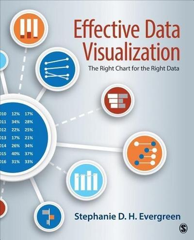 Effective Data Visualization: The Right Chart for the Right Data