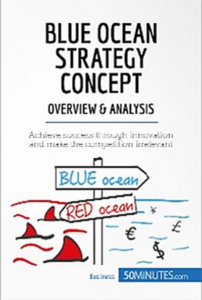 Blue Ocean Strategy Concept - Overview & Analysis