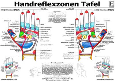 Handreflexzonen Tafel - A3 (laminiert) - Uwe Hawelka - Poster, Deutsch, , ,