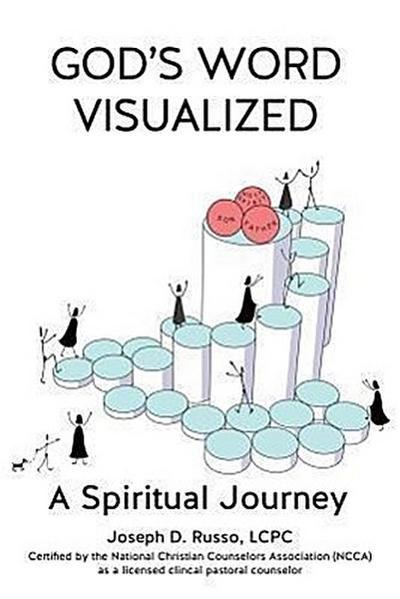 God's Words Visualized