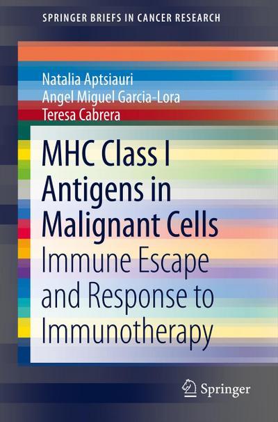 MHC Class I Antigens In Malignant Cells