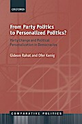 From Party Politics to Personalized Politics?: Party Change and Political Personalization in Democracies