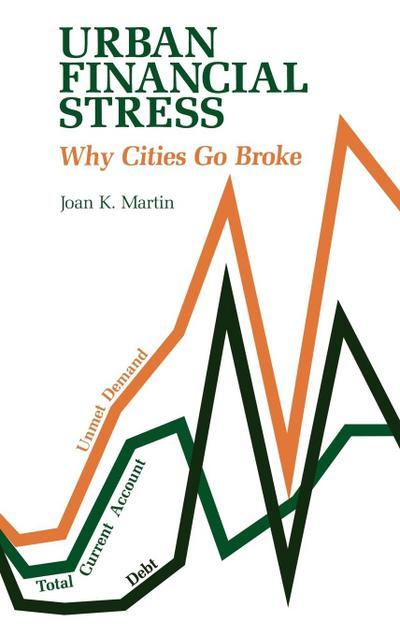 Urban Financial Stress