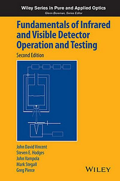 Fundamentals of Infrared and Visible Detector Operation and Testing