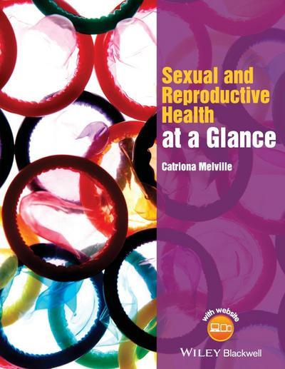 Sexual and Reproductive Health at a Glance
