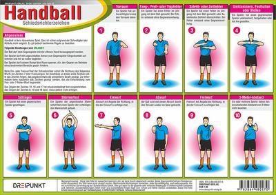 Handball Schiedsrichterzeichen: Erkennen von Entscheidungen der Schiedsrichter beim Handballspiel.