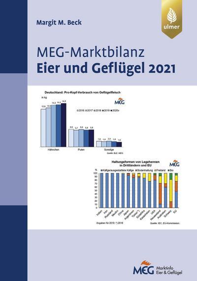MEG Marktbilanz Eier und Geflügel 2021