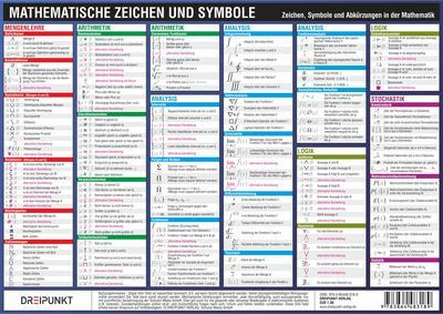 Mathematische Zeichen und Symbole: Zeichen, Symbole und Abkürzungen in der Mathematik