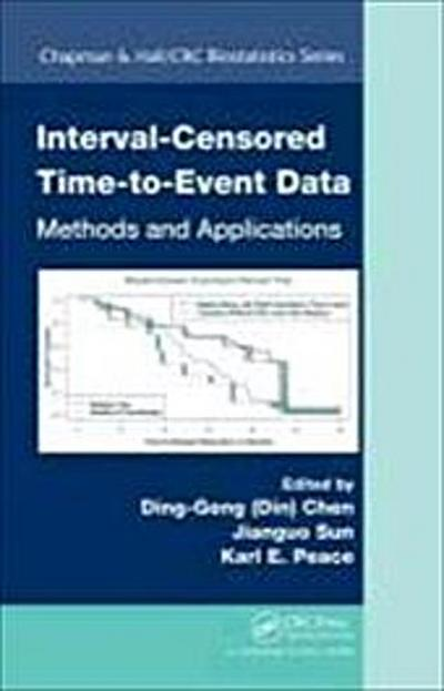 Interval-Censored Time-To-Event Data: Methods and Applications
