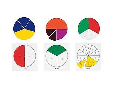 Overhead Deluxe Fraction Circles