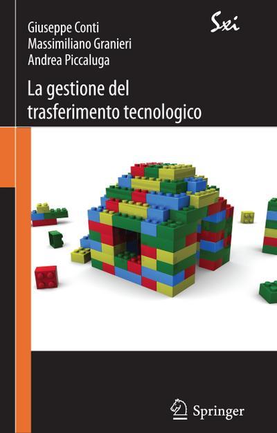La gestione del trasferimento tecnologico