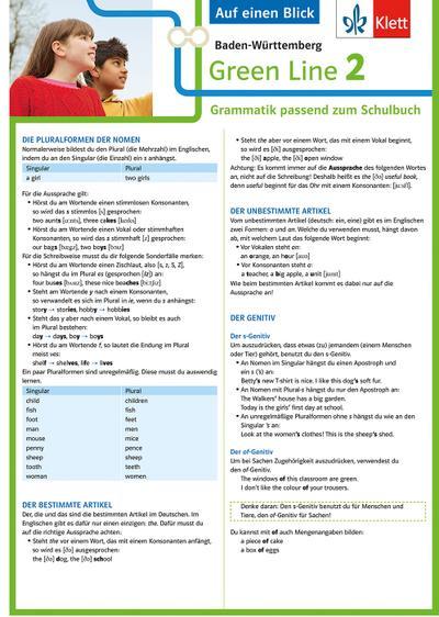 Green Line, Ausgabe Baden-Württemberg ab 2016 6. Klasse, Auf einen Blick