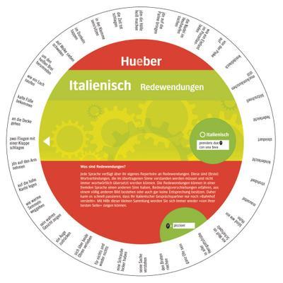 Wheel. Italienisch. Redewendungen. Sprachdrehscheibe
